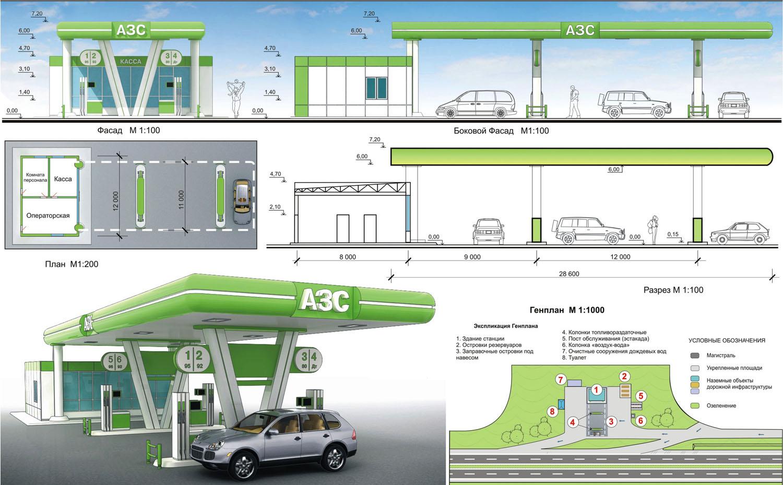 Схемы заправочной станции